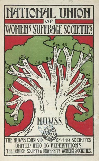 Suffragist
